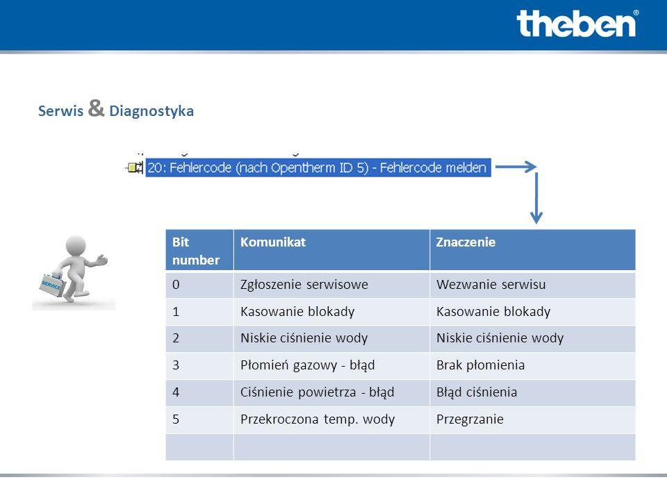 Serwis & Diagnostyka Bit number KomunikatZnaczenie 0Zgłoszenie serwisoweWezwanie serwisu 1Kasowanie blokady 2Niskie ciśnienie wody 3Płomień gazowy - b