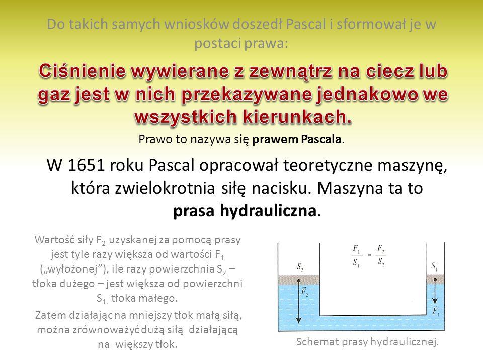 Prawo Pascala Ciecze i gazy mają szczególną cechę: przenoszą działające na nie ciśnienie jednakowo we wszystkie strony. Fakt ten wyjaśnia ich wewnętrz