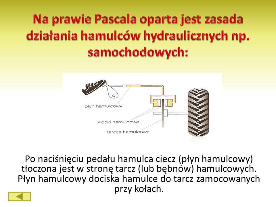 Do takich samych wniosków doszedł Pascal i sformował je w postaci prawa: Prawo to nazywa się prawem Pascala. W 1651 roku Pascal opracował teoretyczne