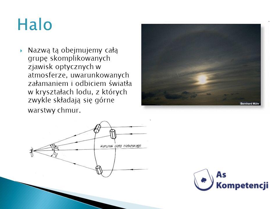 Nazwą tą obejmujemy całą grupę skomplikowanych zjawisk optycznych w atmosferze, uwarunkowanych załamaniem i odbiciem światła w kryształach lodu, z któ