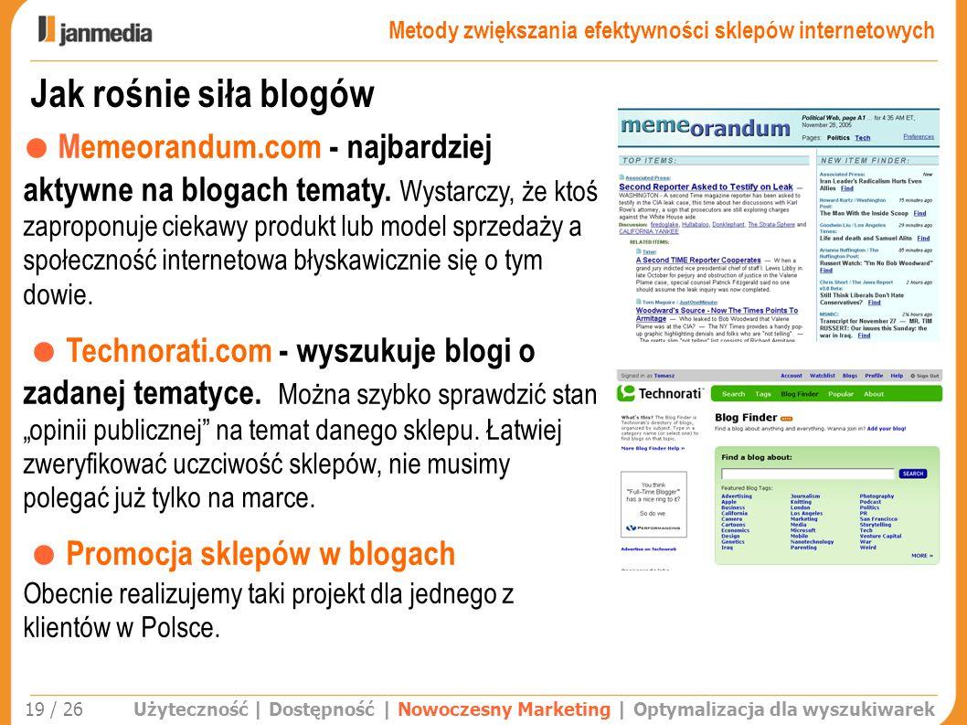 Jak rośnie siła blogów Użyteczność | Dostępność | Nowoczesny Marketing | Optymalizacja dla wyszukiwarek 19 / 26 Memeorandum.com - najbardziej aktywne