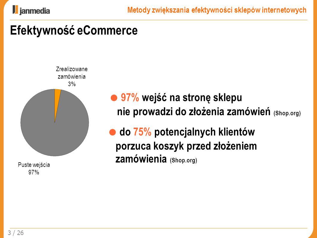 Efektywność eCommerce 97% wejść na stronę sklepu nie prowadzi do złożenia zamówień (Shop.org) do 75% potencjalnych klientów porzuca koszyk przed złoże