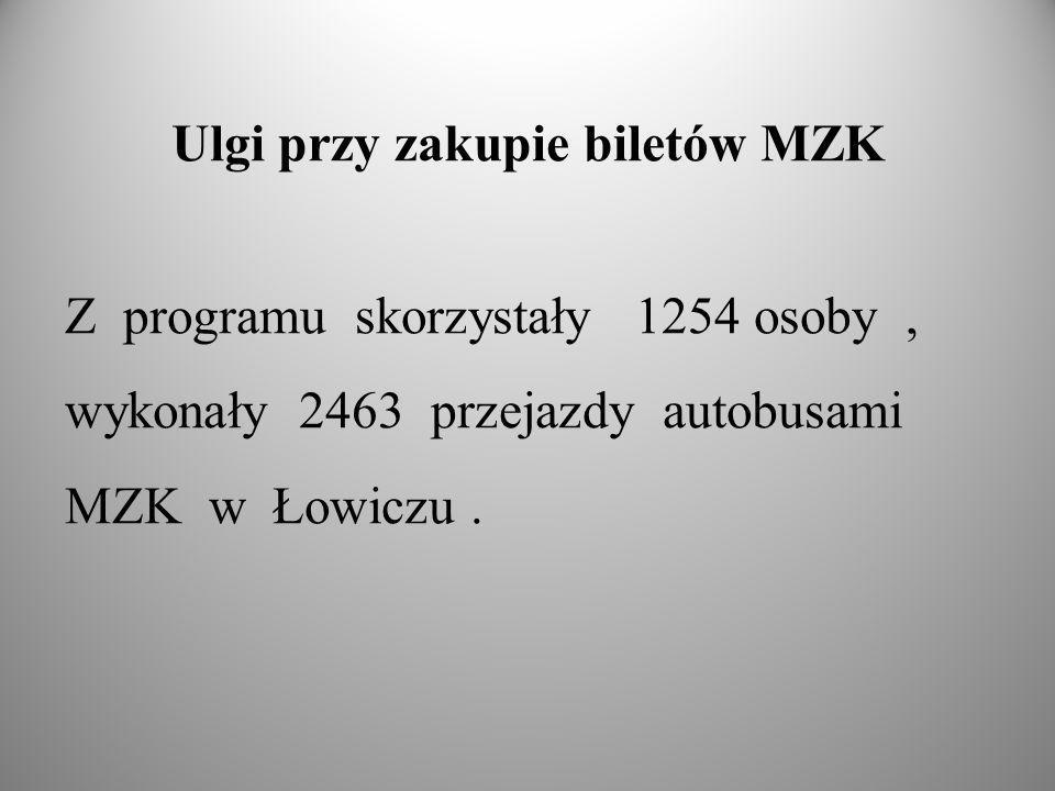 Ulgi przy zakupie biletów MZK Z programu skorzystały 1254 osoby, wykonały 2463 przejazdy autobusami MZK w Łowiczu.