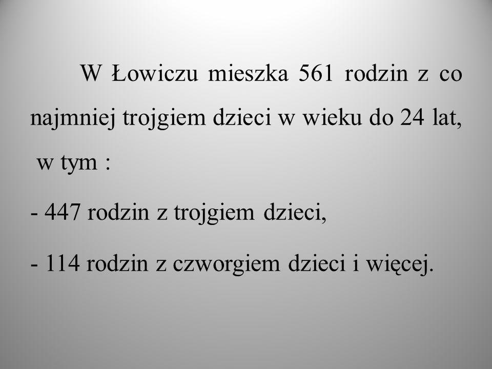 W Łowiczu mieszka 561 rodzin z co najmniej trojgiem dzieci w wieku do 24 lat, w tym : - 447 rodzin z trojgiem dzieci, - 114 rodzin z czworgiem dzieci