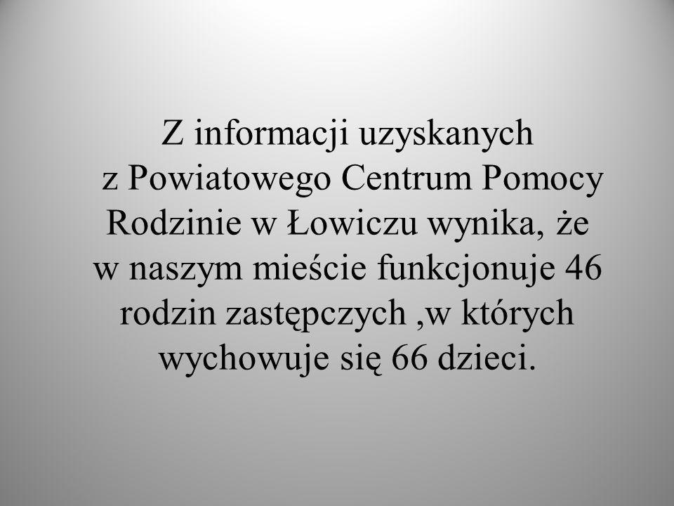 Z informacji uzyskanych z Powiatowego Centrum Pomocy Rodzinie w Łowiczu wynika, że w naszym mieście funkcjonuje 46 rodzin zastępczych,w których wychowuje się 66 dzieci.