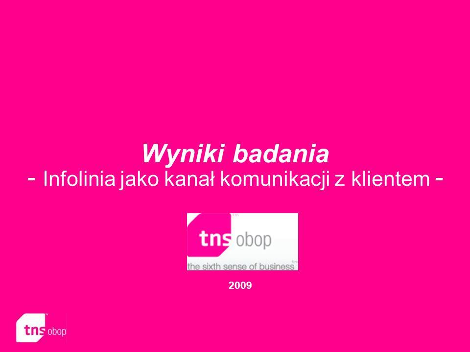 Wyniki badania - Infolinia jako kanał komunikacji z klientem - 2009