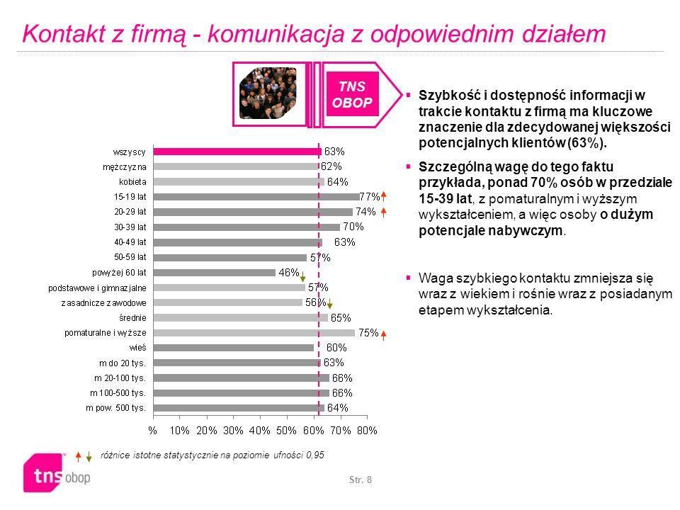 Str. 8 Kontakt z firmą - komunikacja z odpowiednim działem różnice istotne statystycznie na poziomie ufności 0,95 Szybkość i dostępność informacji w t