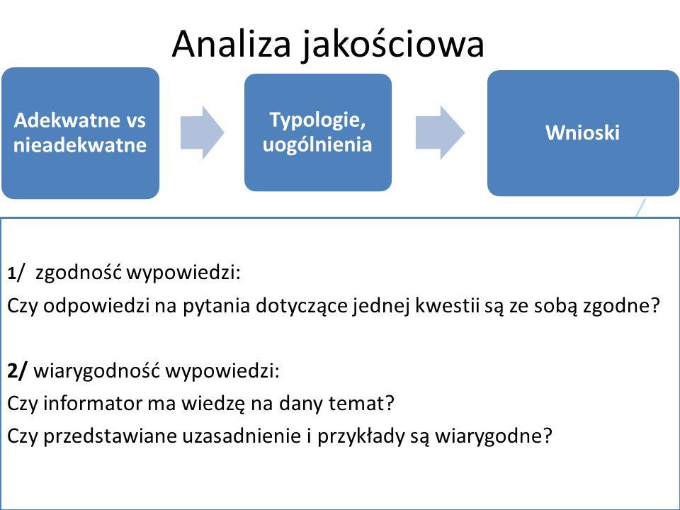 Analiza jakościowa Adekwatne vs nieadekwatne Typologie, uogólnienia Wnioski 1 / zgodność wypowiedzi: Czy odpowiedzi na pytania dotyczące jednej kwesti