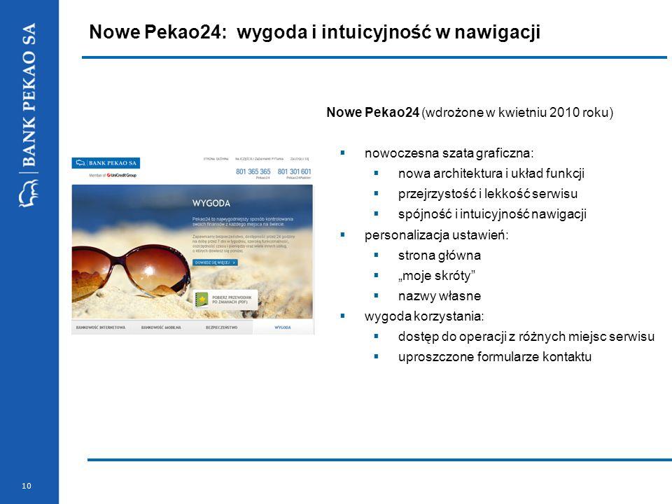 10 Nowe Pekao24: wygoda i intuicyjność w nawigacji Nowe Pekao24 (wdrożone w kwietniu 2010 roku) nowoczesna szata graficzna: nowa architektura i układ
