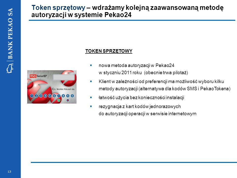 13 Token sprzętowy – wdrażamy kolejną zaawansowaną metodę autoryzacji w systemie Pekao24 TOKEN SPRZĘTOWY nowa metoda autoryzacji w Pekao24 w styczniu