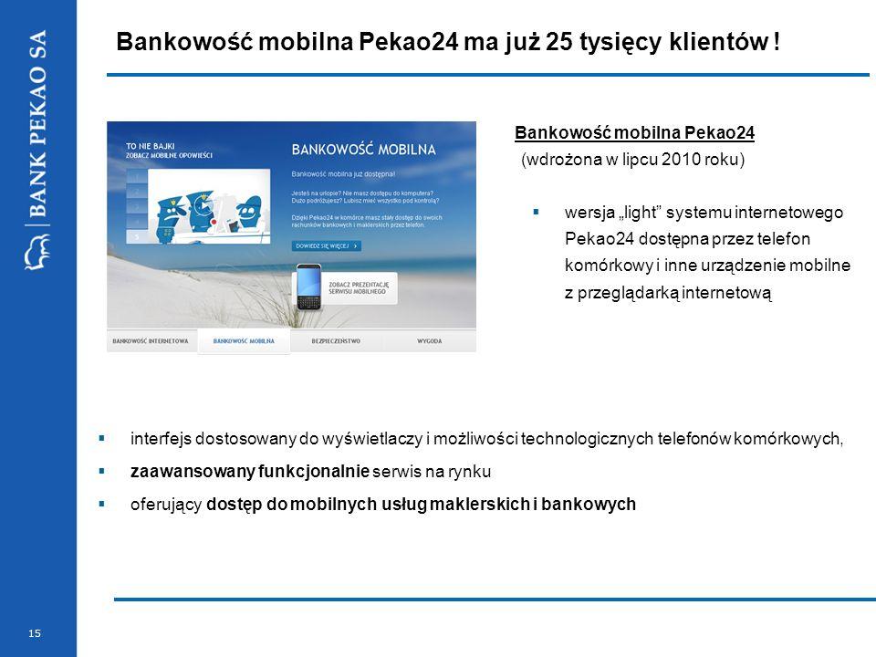 15 Bankowość mobilna Pekao24 ma już 25 tysięcy klientów ! Bankowość mobilna Pekao24 (wdrożona w lipcu 2010 roku) wersja light systemu internetowego Pe