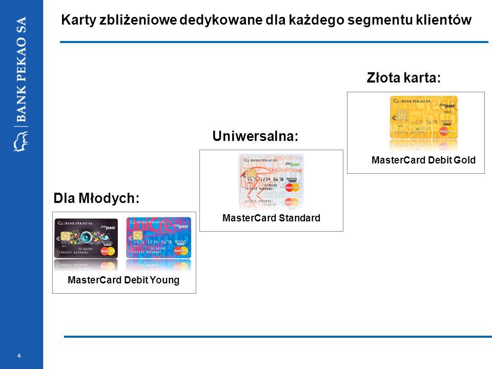 4 Karty zbliżeniowe dedykowane dla każdego segmentu klientów MasterCard Debit Young MasterCard Debit Gold MasterCard Standard Dla Młodych: Uniwersalna
