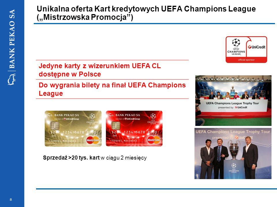 8 Unikalna oferta Kart kredytowych UEFA Champions League (Mistrzowska Promocja) Jedyne karty z wizerunkiem UEFA CL dostępne w Polsce Do wygrania bilet