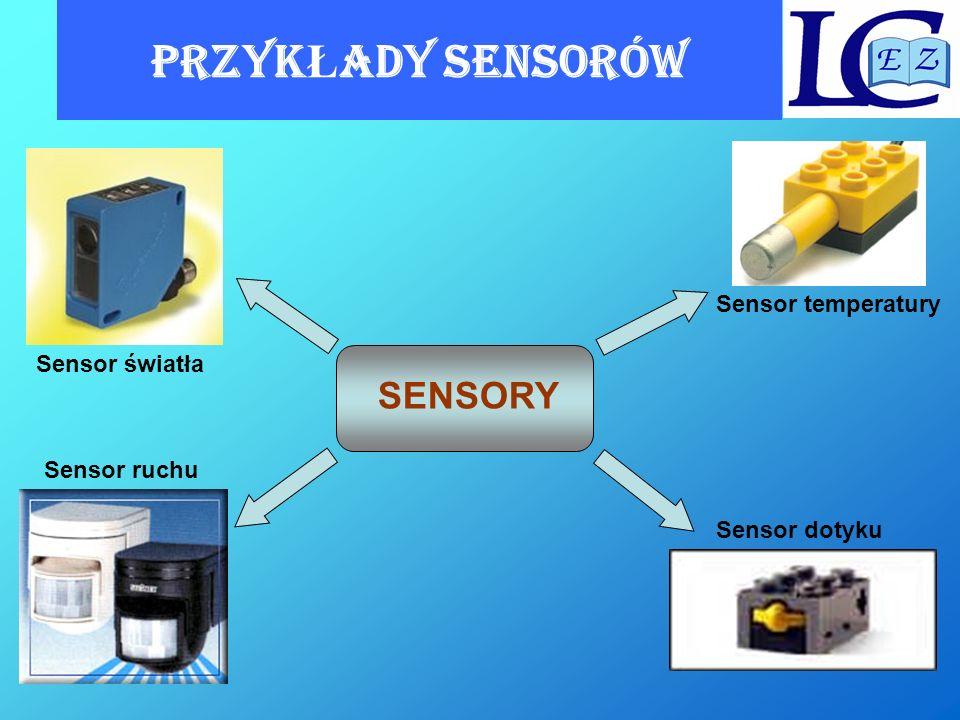 Przyk Ł ady SENSORów SENSORY Sensor temperatury Sensor ruchu Sensor światła Sensor dotyku