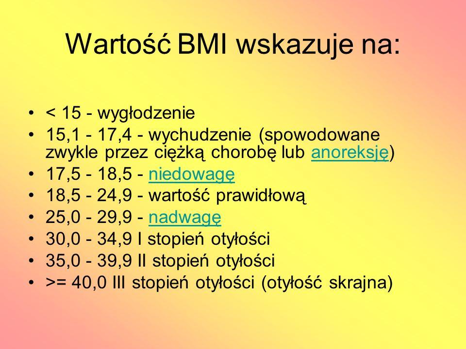 Wartość BMI wskazuje na: < 15 - wygłodzenie 15,1 - 17,4 - wychudzenie (spowodowane zwykle przez ciężką chorobę lub anoreksję)anoreksję 17,5 - 18,5 - n