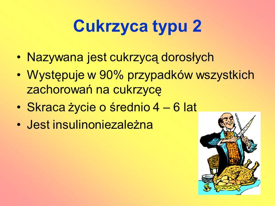 Cukrzyca typu 2 Nazywana jest cukrzycą dorosłych Występuje w 90% przypadków wszystkich zachorowań na cukrzycę Skraca życie o średnio 4 – 6 lat Jest in