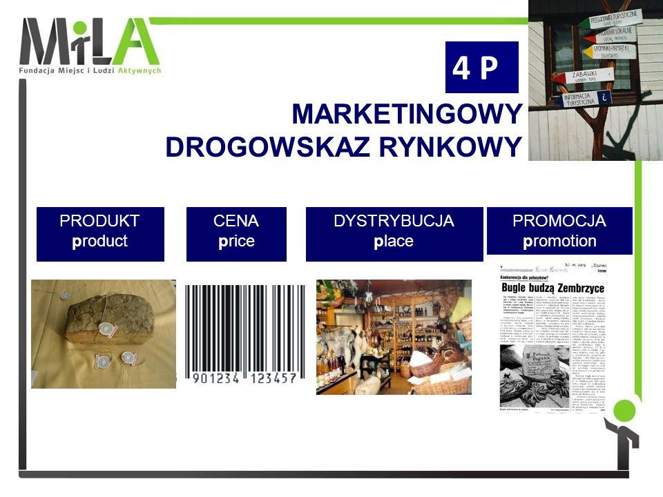PRODUKT product CENA price DYSTRYBUCJA place PROMOCJA promotion 4 P MARKETINGOWY DROGOWSKAZ RYNKOWY