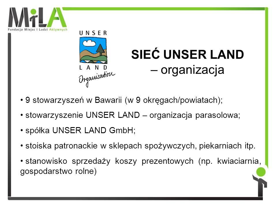 SIEĆ UNSER LAND – organizacja 9 stowarzyszeń w Bawarii (w 9 okręgach/powiatach); stowarzyszenie UNSER LAND – organizacja parasolowa; spółka UNSER LAND GmbH; stoiska patronackie w sklepach spożywczych, piekarniach itp.