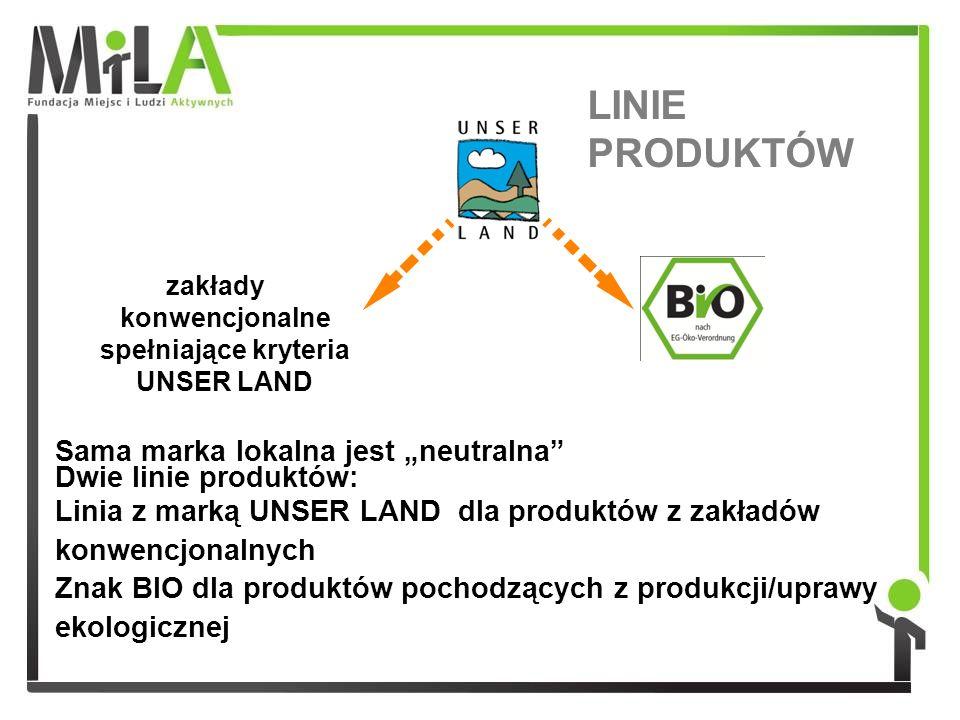 LINIE PRODUKTÓW Sama marka lokalna jest neutralna Dwie linie produktów: Linia z marką UNSER LAND dla produktów z zakładów konwencjonalnych Znak BIO dla produktów pochodzących z produkcji/uprawy ekologicznej zakłady konwencjonalne spełniające kryteria UNSER LAND
