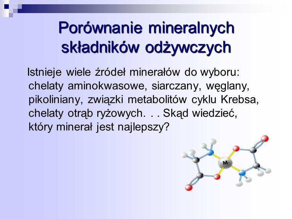Porównanie mineralnych składników odżywczych Istnieje wiele źródeł minerałów do wyboru: chelaty aminokwasowe, siarczany, węglany, pikoliniany, związki metabolitów cyklu Krebsa, chelaty otrąb ryżowych...
