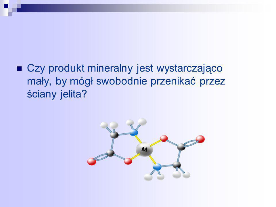 Czy produkt mineralny jest wystarczająco mały, by mógł swobodnie przenikać przez ściany jelita