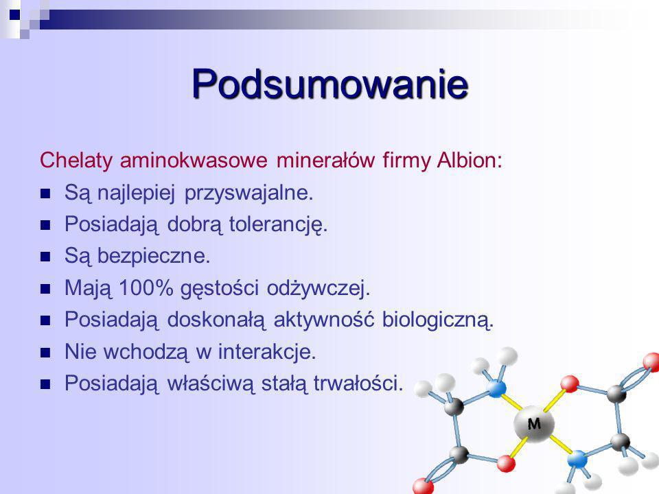 Podsumowanie Chelaty aminokwasowe minerałów firmy Albion: Są najlepiej przyswajalne.