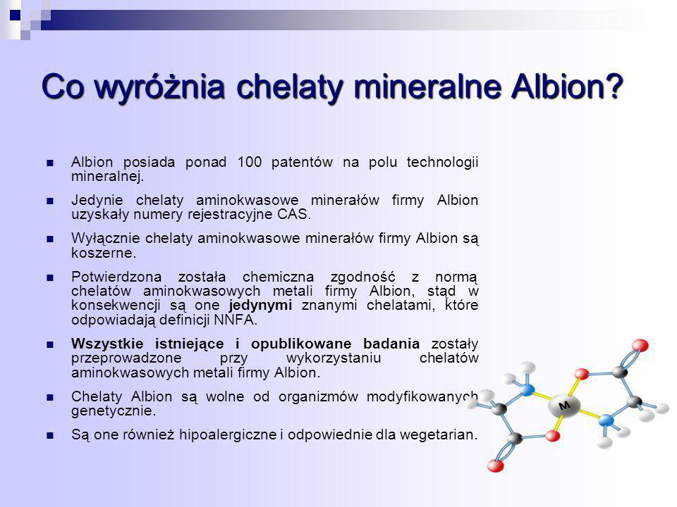 Co wyróżnia chelaty mineralne Albion.
