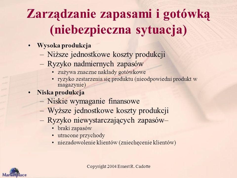 Copyright 2004 Ernest R. Cadotte Zarządzanie zapasami i gotówką (niebezpieczna sytuacja) Wysoka produkcja –Niższe jednostkowe koszty produkcji –Ryzyko