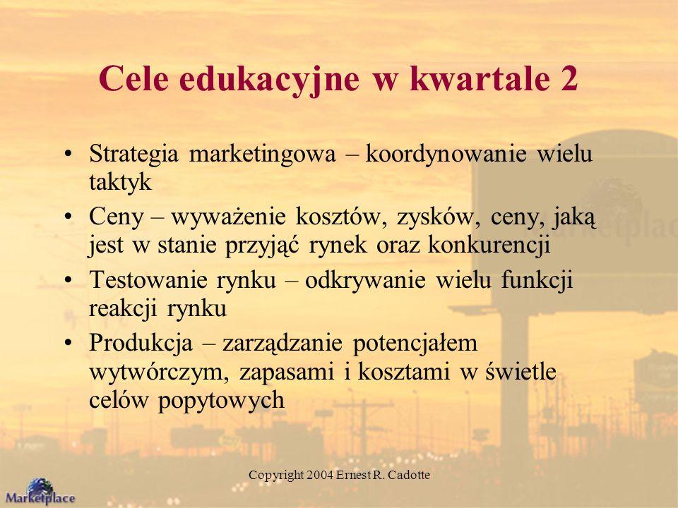 Copyright 2004 Ernest R. Cadotte Cele edukacyjne w kwartale 2 Strategia marketingowa – koordynowanie wielu taktyk Ceny – wyważenie kosztów, zysków, ce
