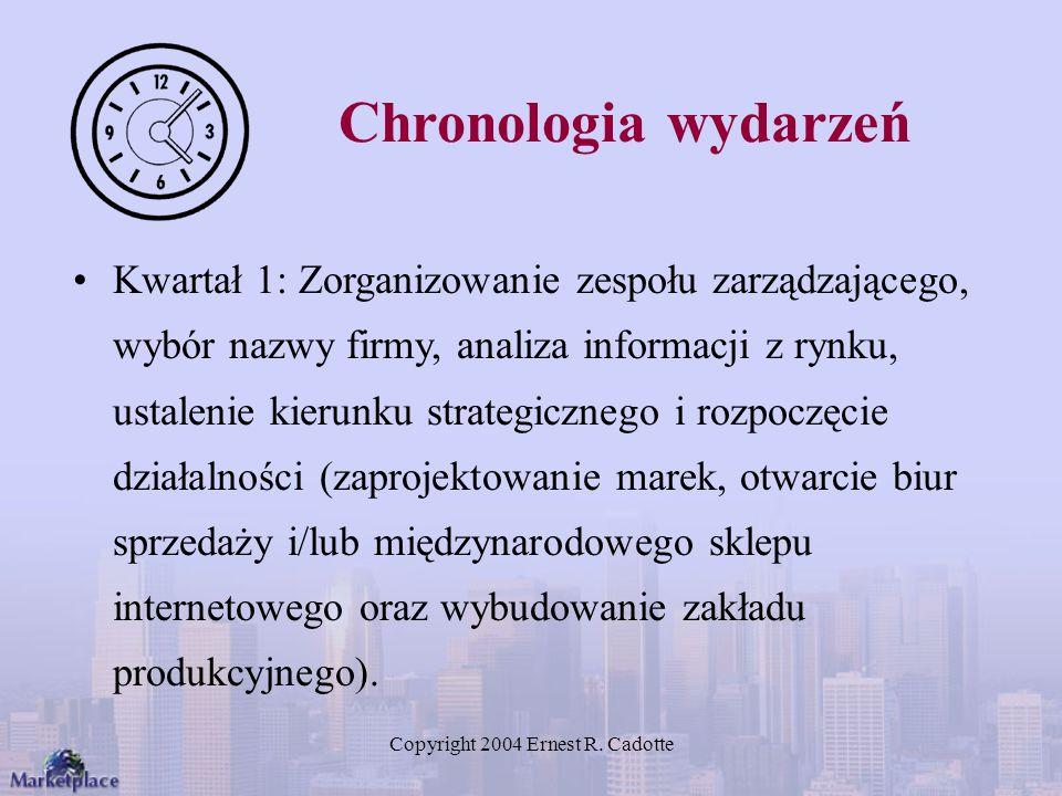 Copyright 2004 Ernest R. Cadotte Chronologia wydarzeń Kwartał 1: Zorganizowanie zespołu zarządzającego, wybór nazwy firmy, analiza informacji z rynku,