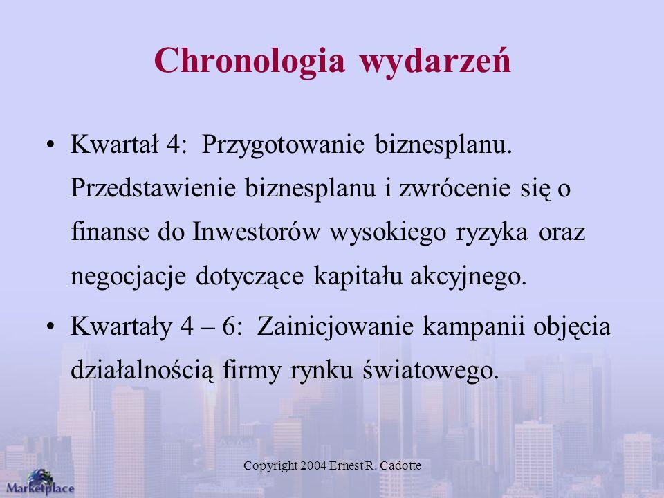 Copyright 2004 Ernest R.Cadotte Chronologia wydarzeń Kwartał 4: Przygotowanie biznesplanu.