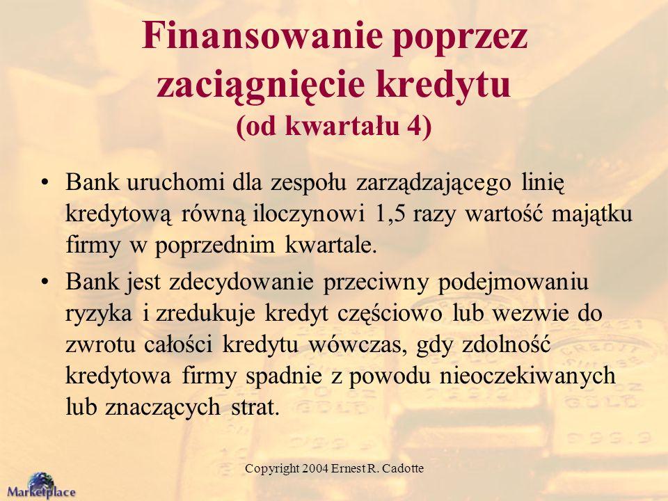 Copyright 2004 Ernest R. Cadotte Finansowanie poprzez zaciągnięcie kredytu (od kwartału 4) Bank uruchomi dla zespołu zarządzającego linię kredytową ró