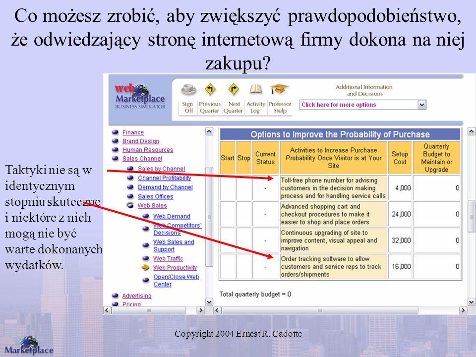 Copyright 2004 Ernest R. Cadotte Co możesz zrobić, aby zwiększyć prawdopodobieństwo, że odwiedzający stronę internetową firmy dokona na niej zakupu? T