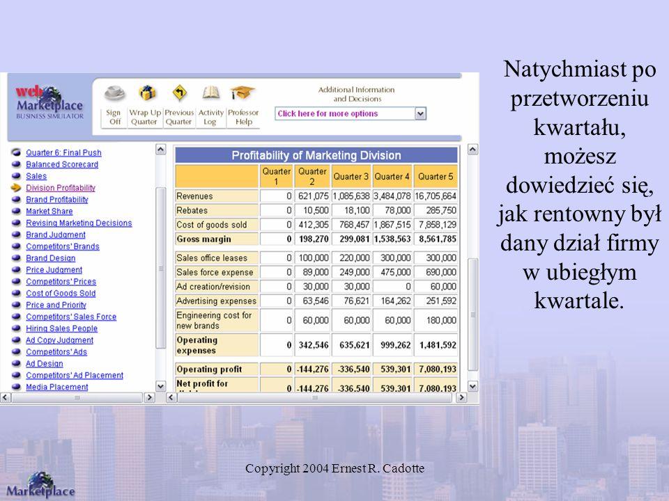 Copyright 2004 Ernest R. Cadotte Natychmiast po przetworzeniu kwartału, możesz dowiedzieć się, jak rentowny był dany dział firmy w ubiegłym kwartale.