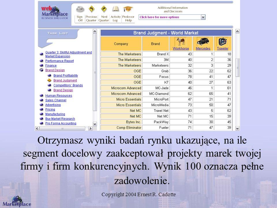 Copyright 2004 Ernest R. Cadotte Otrzymasz wyniki badań rynku ukazujące, na ile segment docelowy zaakceptował projekty marek twojej firmy i firm konku