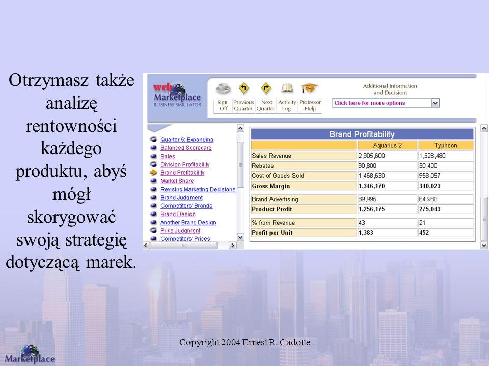 Copyright 2004 Ernest R. Cadotte Otrzymasz także analizę rentowności każdego produktu, abyś mógł skorygować swoją strategię dotyczącą marek.