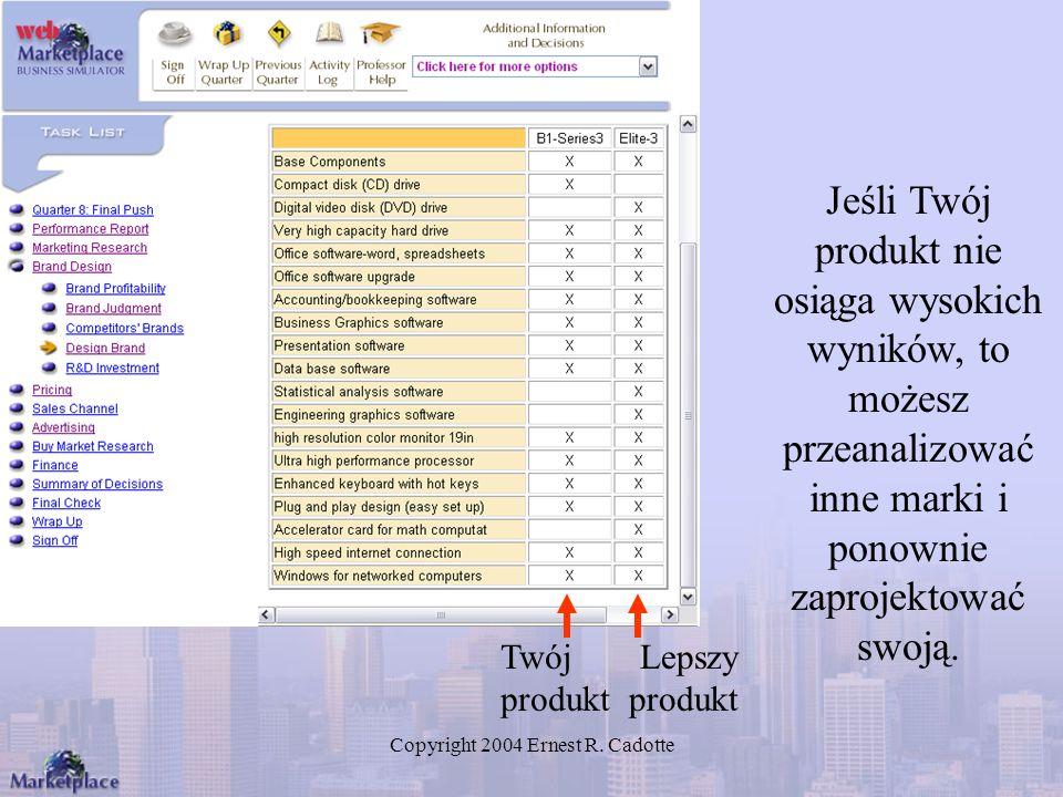 Copyright 2004 Ernest R. Cadotte Jeśli Twój produkt nie osiąga wysokich wyników, to możesz przeanalizować inne marki i ponownie zaprojektować swoją. T