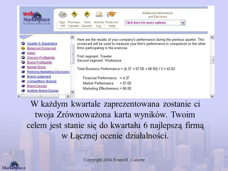 Copyright 2004 Ernest R. Cadotte W każdym kwartale zaprezentowana zostanie ci twoja Zrównoważona karta wyników. Twoim celem jest stanie się do kwartał