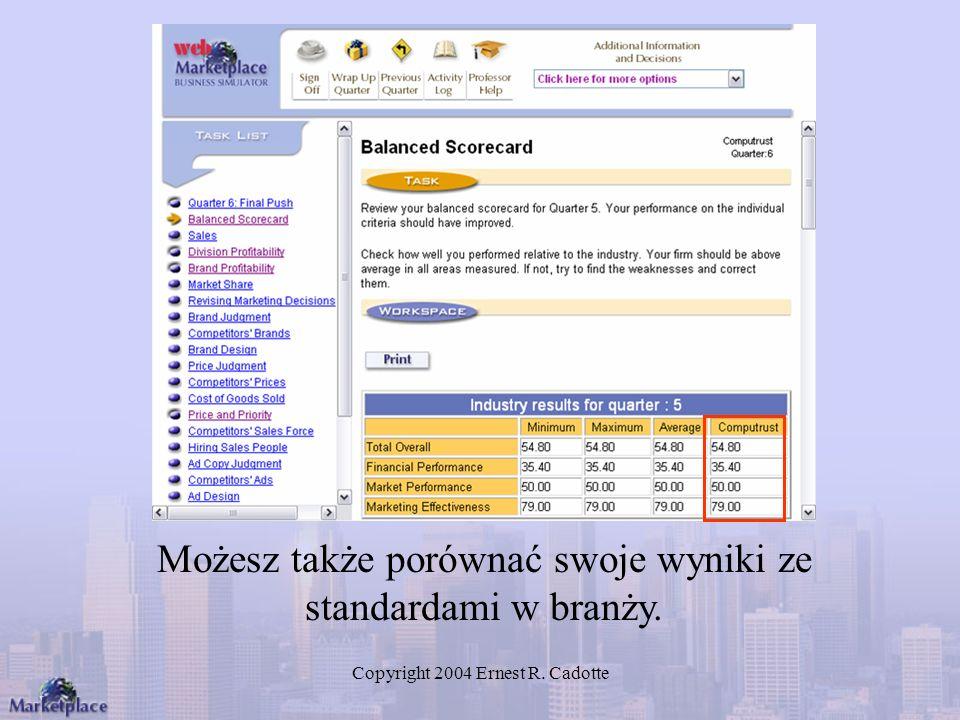 Copyright 2004 Ernest R. Cadotte Możesz także porównać swoje wyniki ze standardami w branży.