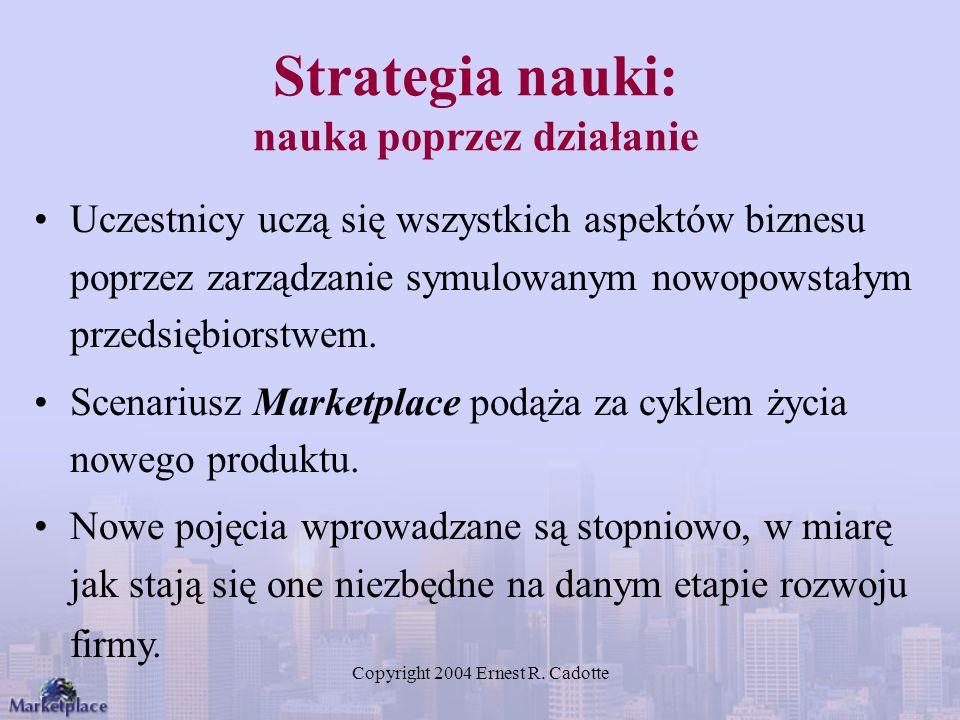 Copyright 2004 Ernest R. Cadotte Strategia nauki: nauka poprzez działanie Uczestnicy uczą się wszystkich aspektów biznesu poprzez zarządzanie symulowa