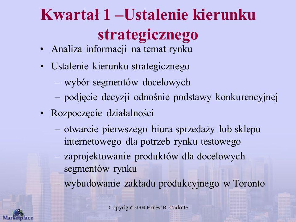 Copyright 2004 Ernest R. Cadotte Kwartał 1 –Ustalenie kierunku strategicznego Analiza informacji na temat rynku Ustalenie kierunku strategicznego –wyb