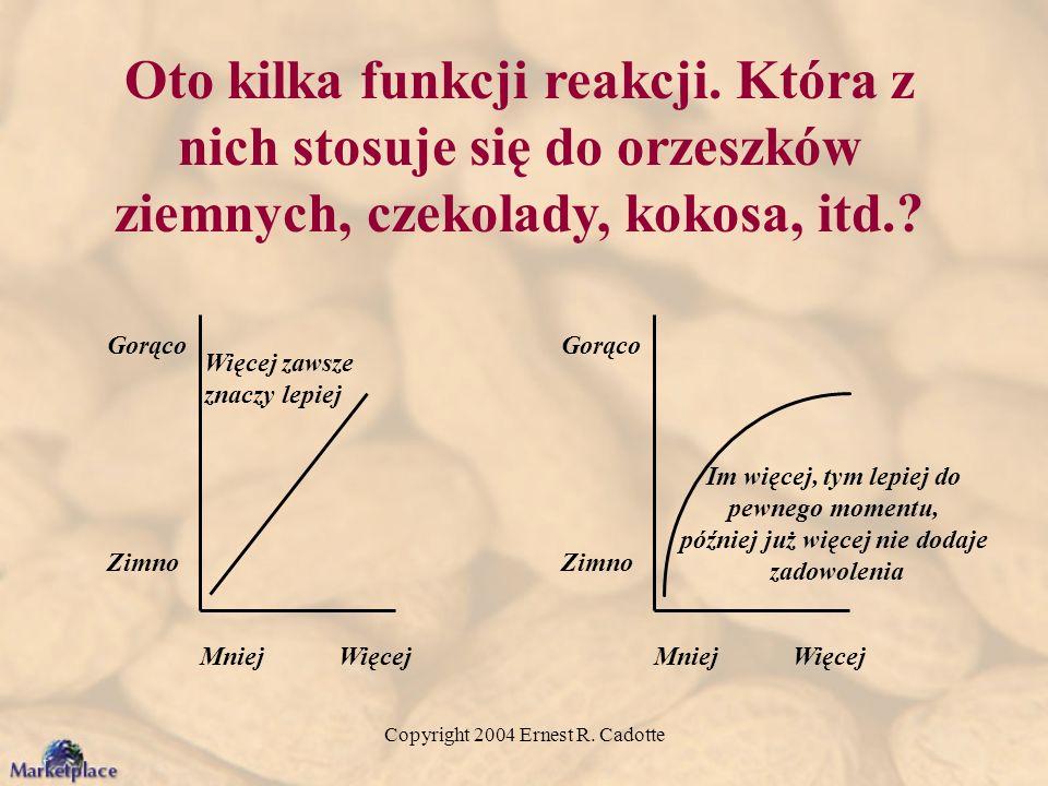 Copyright 2004 Ernest R. Cadotte Oto kilka funkcji reakcji. Która z nich stosuje się do orzeszków ziemnych, czekolady, kokosa, itd.? Gorąco Zimno Mnie