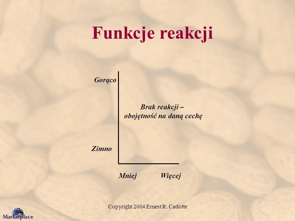 Copyright 2004 Ernest R. Cadotte Gorąco Zimno MniejWięcej Brak reakcji – obojętność na daną cechę Funkcje reakcji
