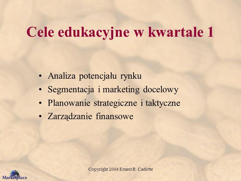 Copyright 2004 Ernest R. Cadotte Cele edukacyjne w kwartale 1 Analiza potencjału rynku Segmentacja i marketing docelowy Planowanie strategiczne i takt