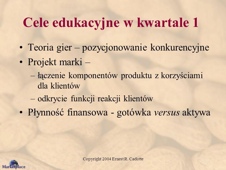 Copyright 2004 Ernest R. Cadotte Cele edukacyjne w kwartale 1 Teoria gier – pozycjonowanie konkurencyjne Projekt marki – –łączenie komponentów produkt