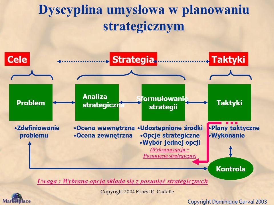 Copyright 2004 Ernest R. Cadotte Copyright Dominique Garval 2003 Dyscyplina umysłowa w planowaniu strategicznym Problem Sformułowanie strategii Taktyk