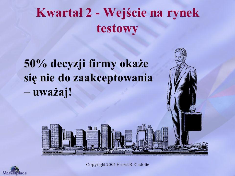 Copyright 2004 Ernest R. Cadotte Kwartał 2 - Wejście na rynek testowy 50% decyzji firmy okaże się nie do zaakceptowania – uważaj!