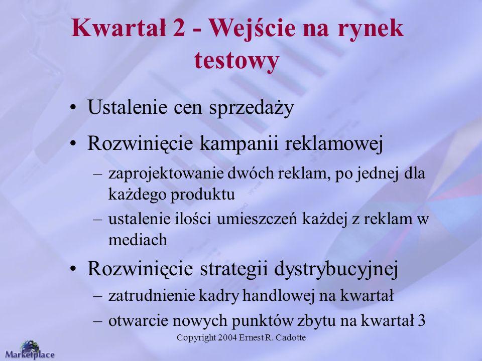 Copyright 2004 Ernest R. Cadotte Kwartał 2 - Wejście na rynek testowy Ustalenie cen sprzedaży Rozwinięcie kampanii reklamowej –zaprojektowanie dwóch r