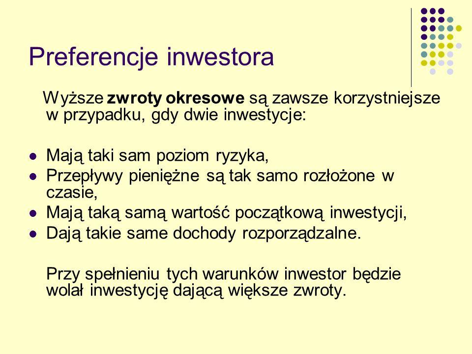 Preferencje inwestora Wyższe zwroty okresowe są zawsze korzystniejsze w przypadku, gdy dwie inwestycje: Mają taki sam poziom ryzyka, Przepływy pienięż