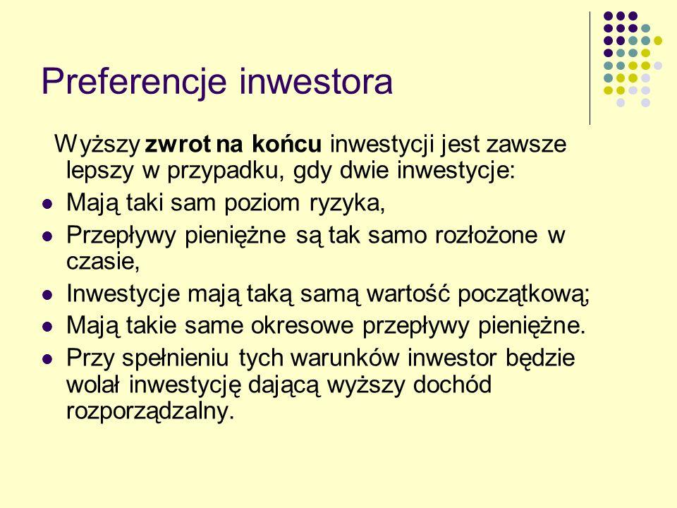 Preferencje inwestora Wyższy zwrot na końcu inwestycji jest zawsze lepszy w przypadku, gdy dwie inwestycje: Mają taki sam poziom ryzyka, Przepływy pie